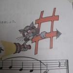 ピアノの記号