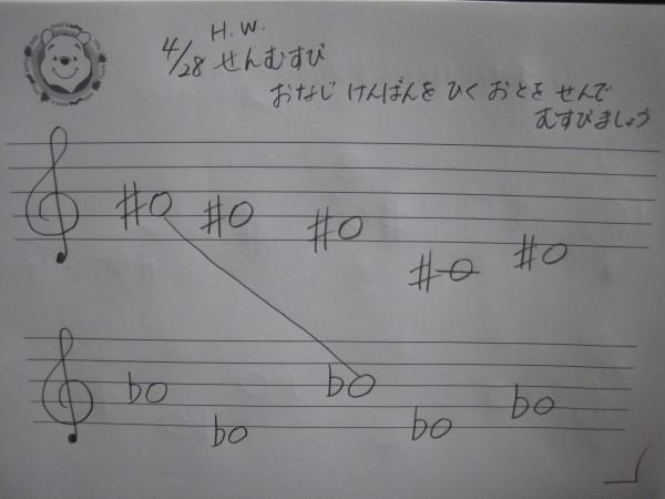 ピアノの宿題
