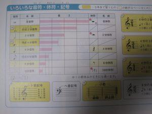 安城市小3音楽教科書1
