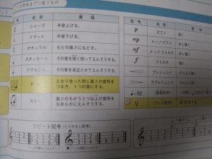 安城市小学校音楽音楽教科書3年2