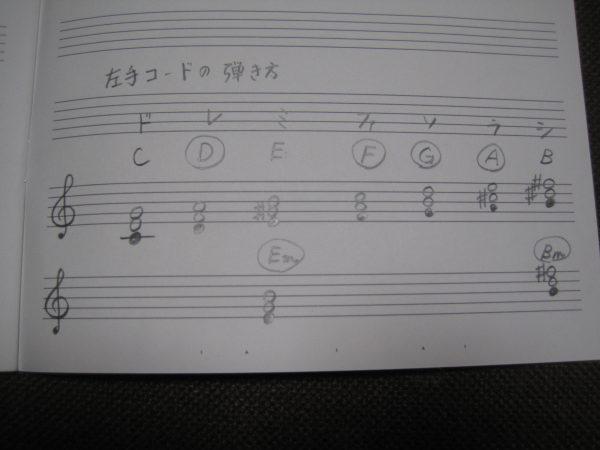 ピアノでコードの弾き方