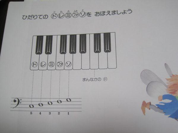 ヘ音記号のドレミファソ