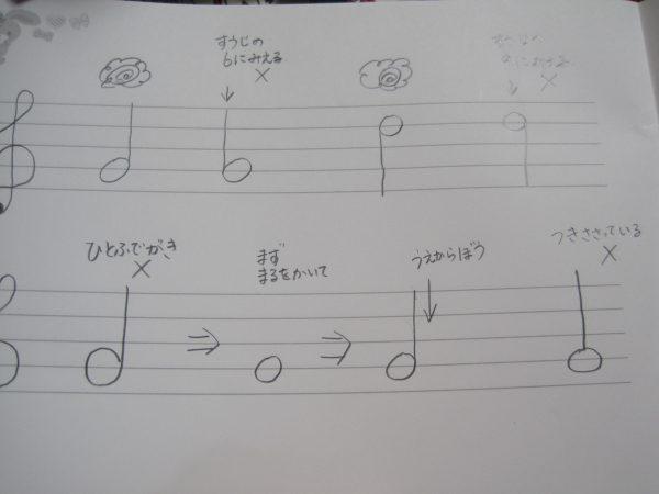 音符の書き方