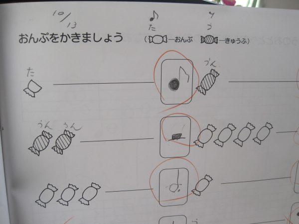 ピアノのリズム