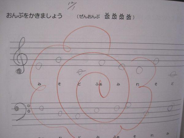 ピアノのワーク