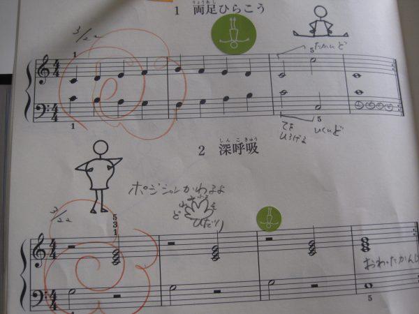 バーナムピアノテクニック