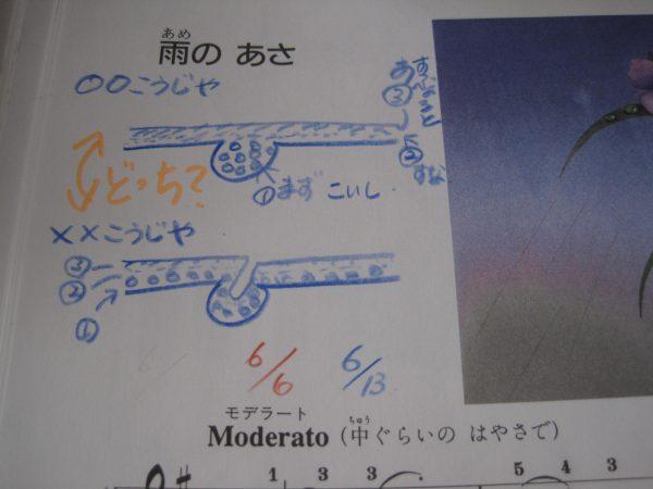 ピアノの練習の絵