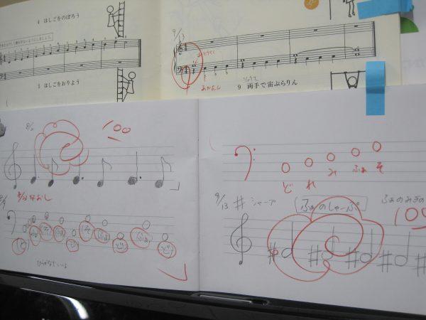 ピアノノートの宿題