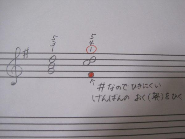 ピアノの和音指使い